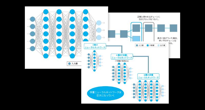 技術解説図