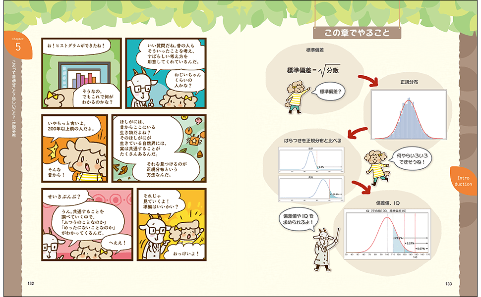 Pythonでデータ分析を体験してみよう!