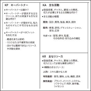 キャンバスのチェック項目早見表も掲載。