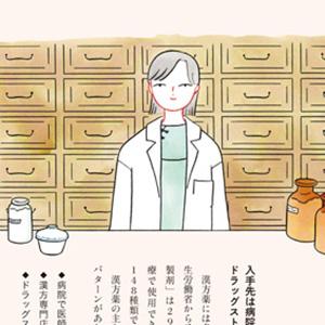 入手方法や飲み方などの漢方薬との付き合い方、それぞれの生薬が持つ作用を一覧に見やすくまとめたページもあります。