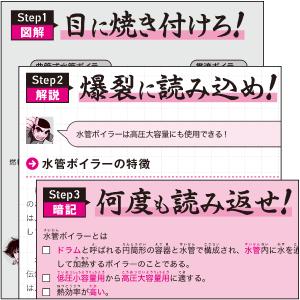 図解→解説→暗記の気合の3ステップ方式!